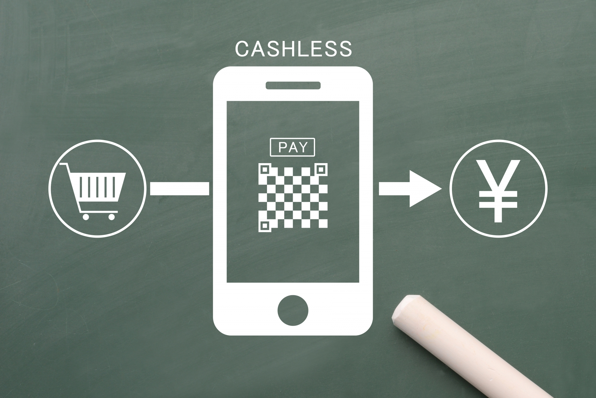 PayPayの後払いサービスは第二のクレサラ問題の引き金に